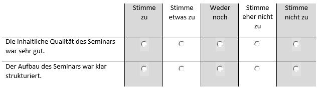 Beispiel für eine Matrix-Frage in Umfragen